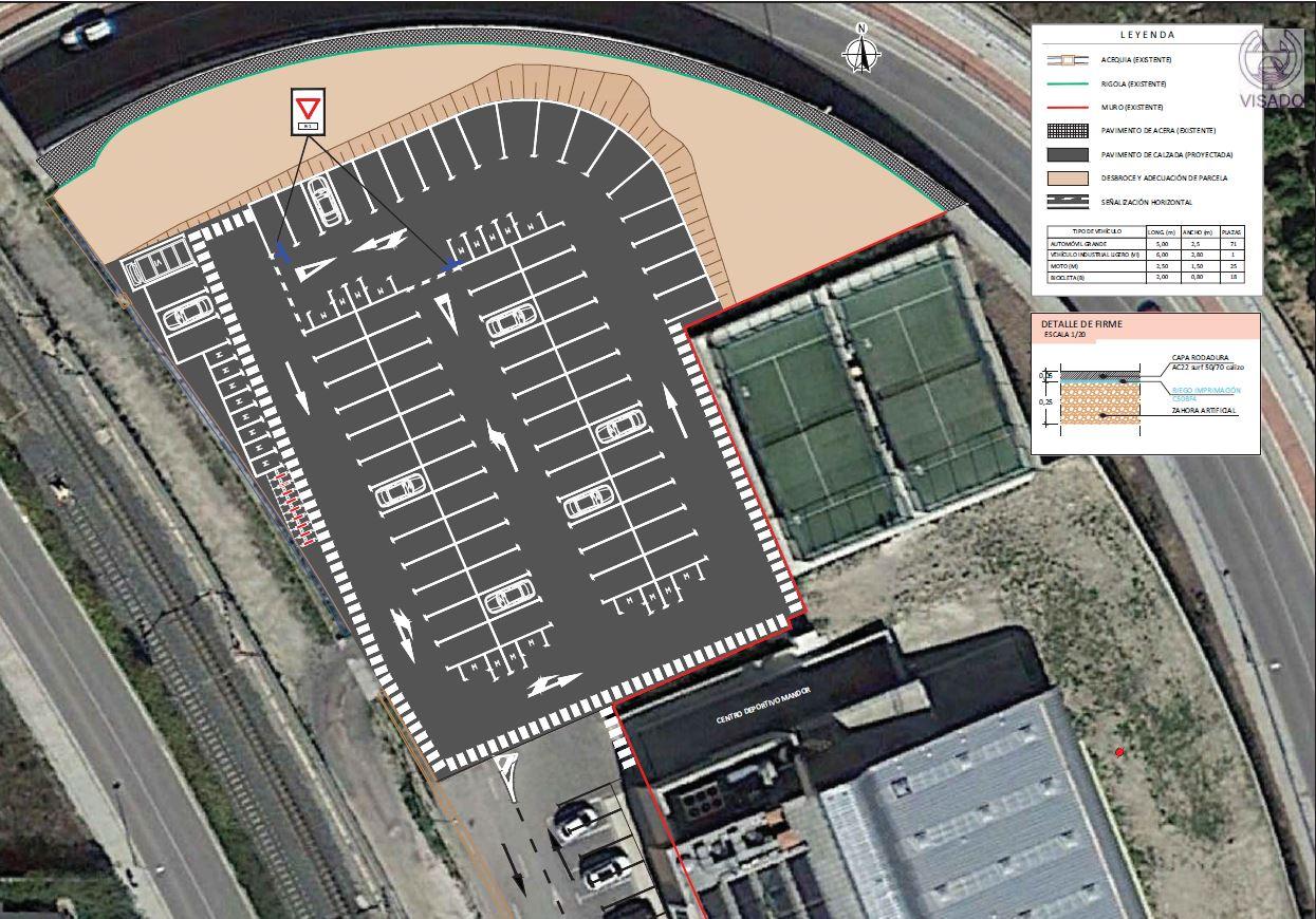 Invertirá 200.000 euros en creación y adecuación de parkings.