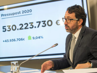 El presupuesto de la Diputació alcanza los 530 millones y permitirá la mayor inversión municipal de la historia.